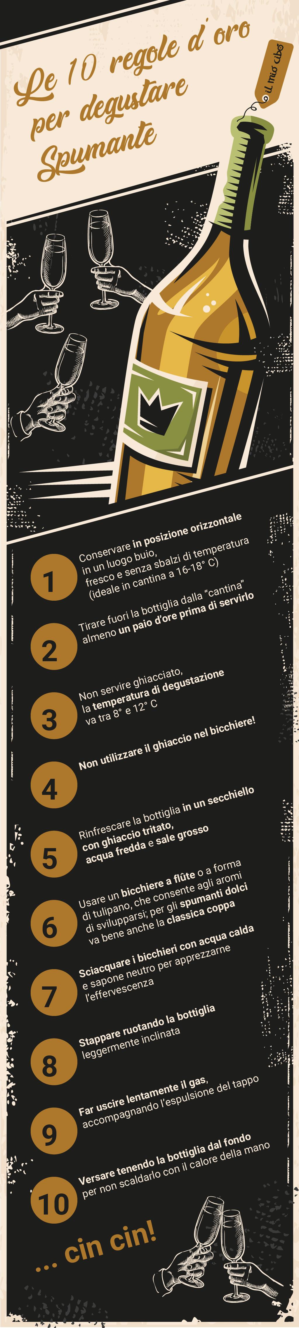 info graph: 10 regole per degustare spumante
