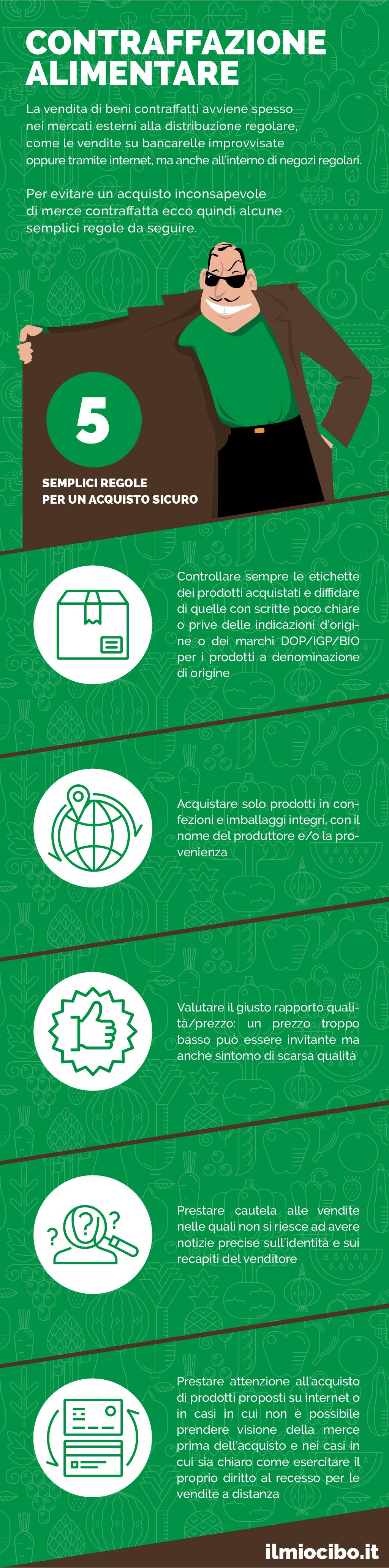 Contraffazione alimentare - 5 semplici regole per un acquisto sicuro